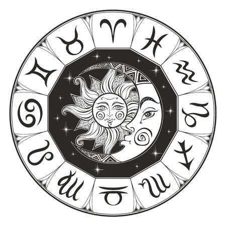 https://horoskop.gold/wp-content/uploads/2021/01/zasveznakove.jpg